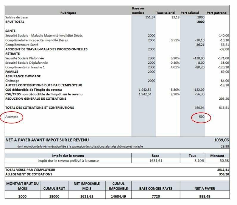 exemple-accompte-sur-salaire-bulletin-paie