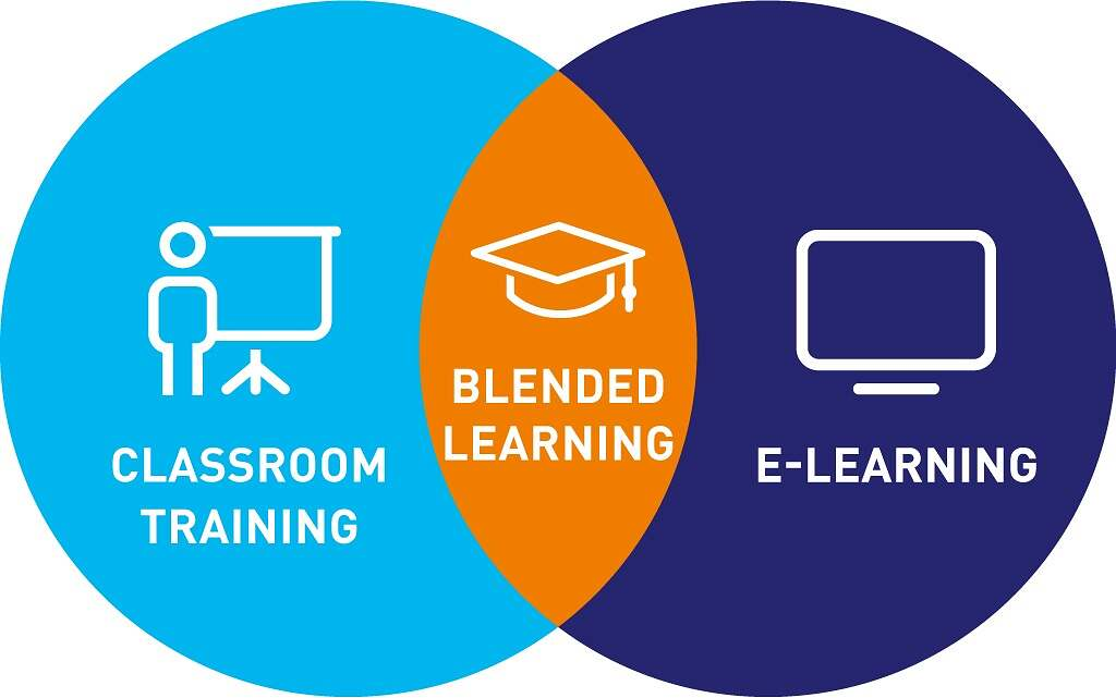 apprentissage-mixte-blended-learning-différence-e-learning-concept