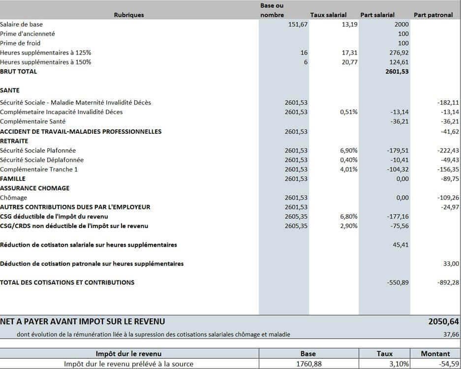 exemple-bulletin-salaire-heures-supplementaires-definition-fonctionnement-fiscalite