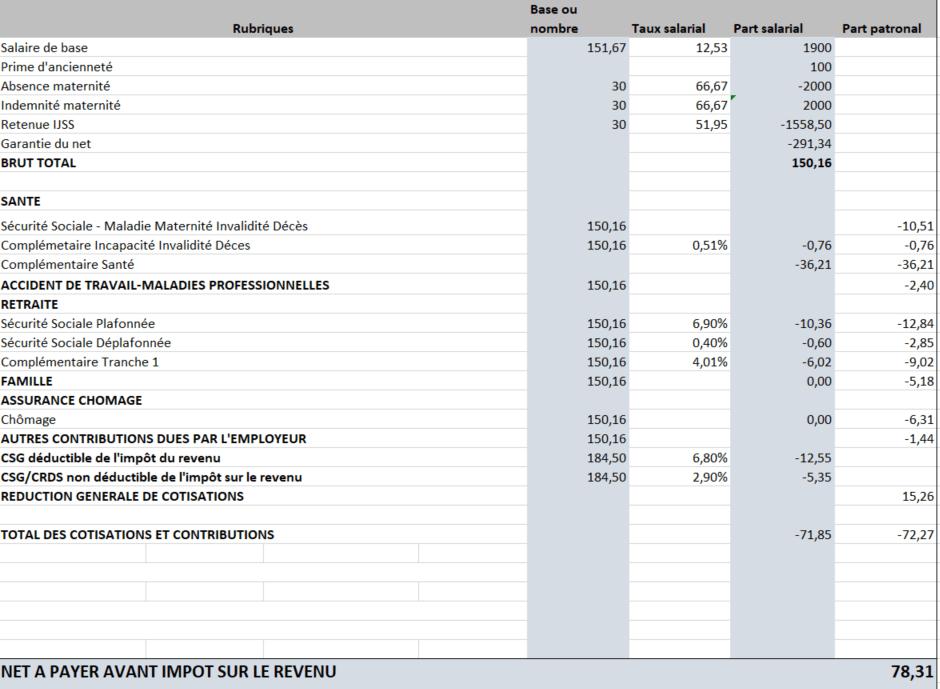 modele-bulletin-salaire-conge-maternite-avec-maitien-salaire-sans-subrogation