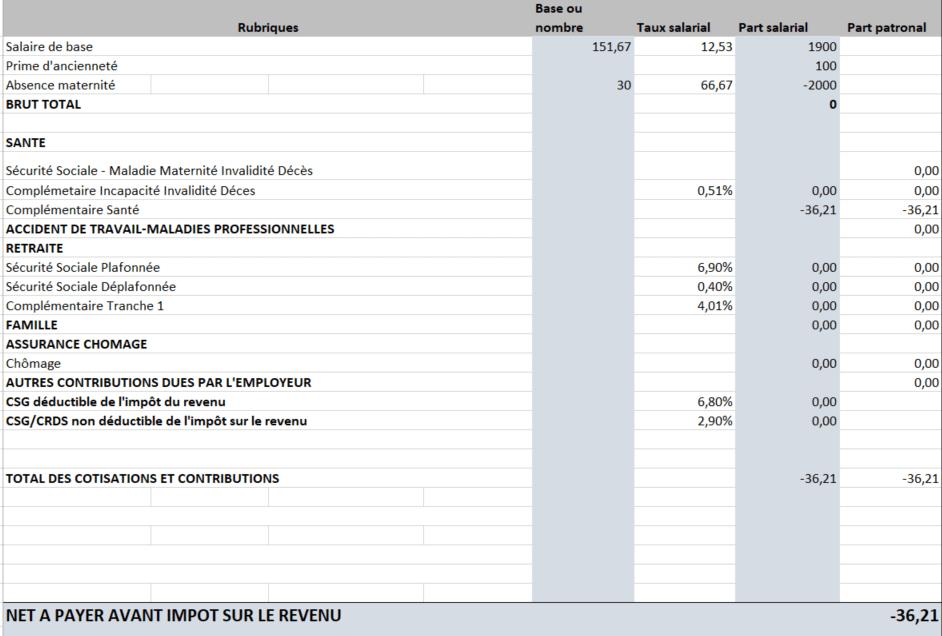 modele-bulletin-salaire-conge-maternite-sans-maitien-salaire