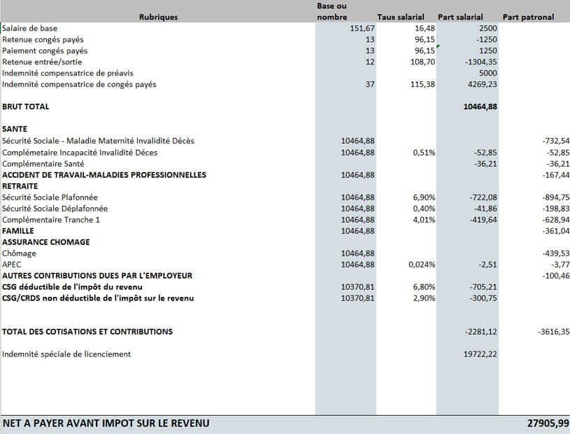 exemple-bulletin-salaire-indemnite-licenciement-inaptitude