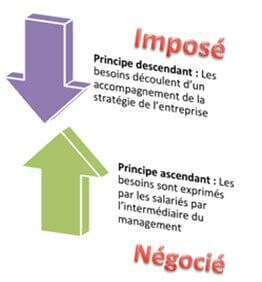 qui-finance-plan-developpement-competences