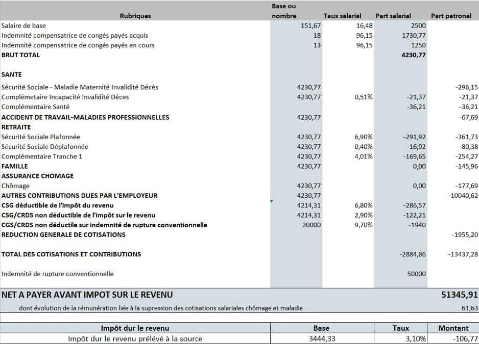 rupture-conventionnelle-bulletin-salaire