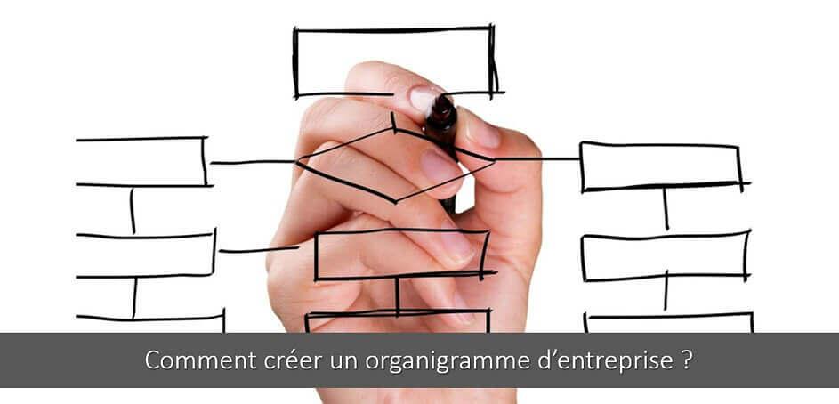 Comment créer un organigramme d'entreprise ? Astuces & outils