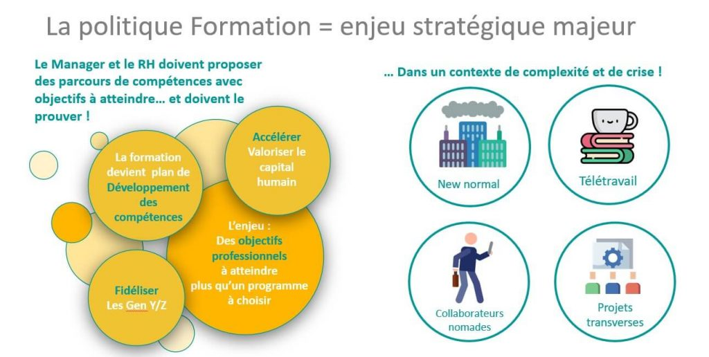 accompagnement-salarie-choix-formation-professionnelle