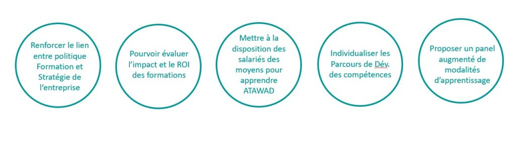 comment-aider-salarie-formation-professionnelle