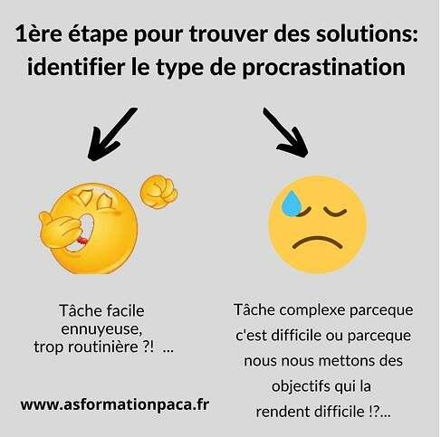 Procrastination-tâches-pourquoi-risques-identification