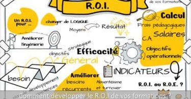 Comment-développer-ROI-formations