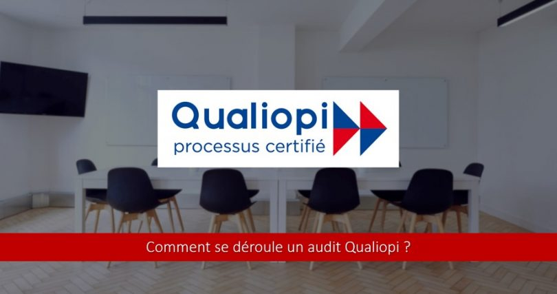deroulement-audit-qualiopi
