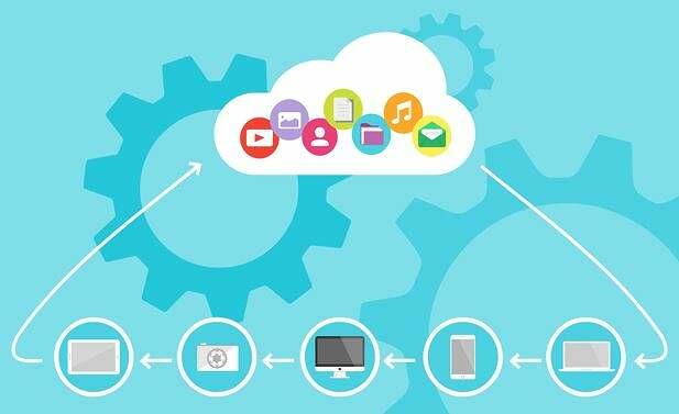 connexion-logiciels-sirh-plateforme-formation-LMS-module